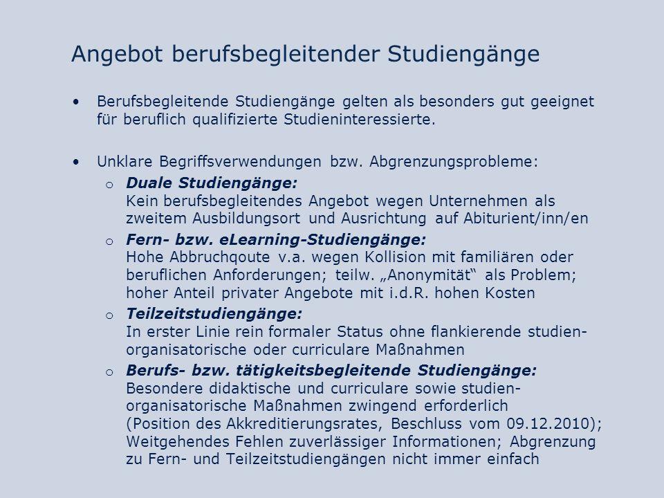 Angebot berufsbegleitender Studiengänge