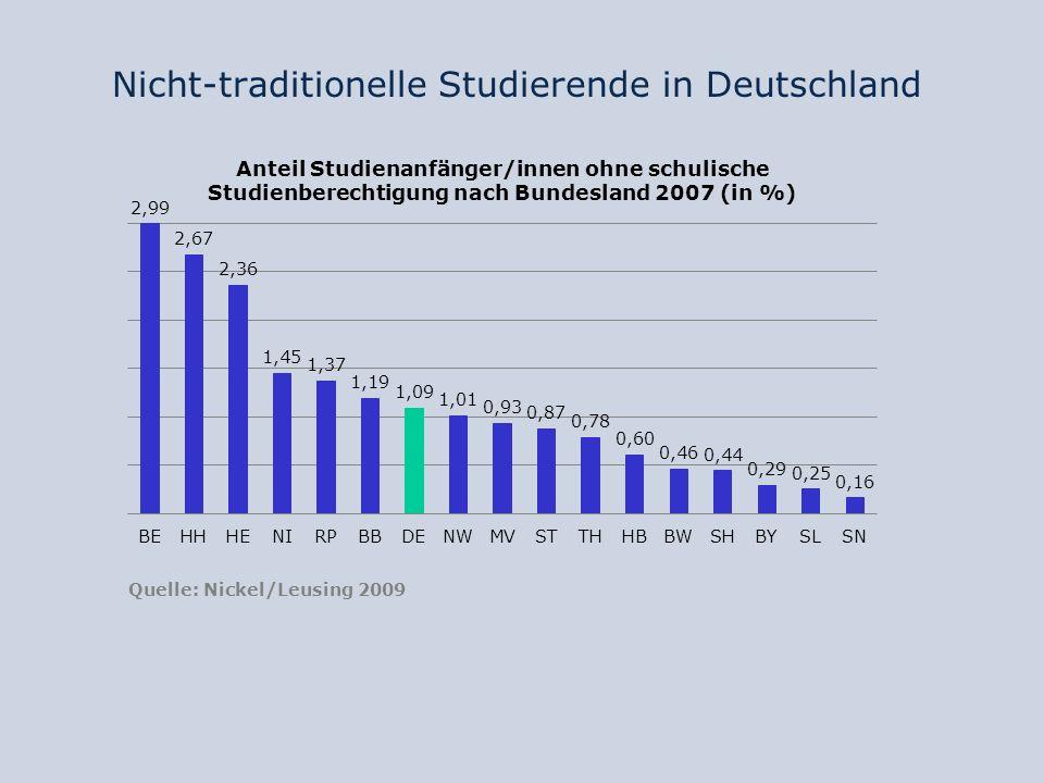 Nicht-traditionelle Studierende in Deutschland