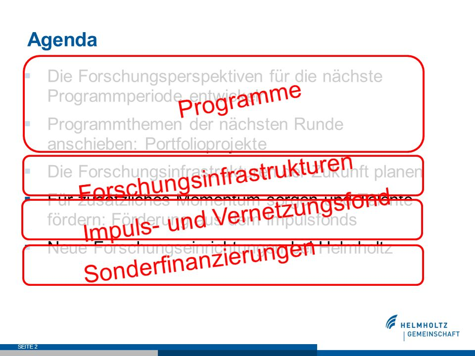 Agenda Programme. Die Forschungsperspektiven für die nächste Programmperiode entwickeln.