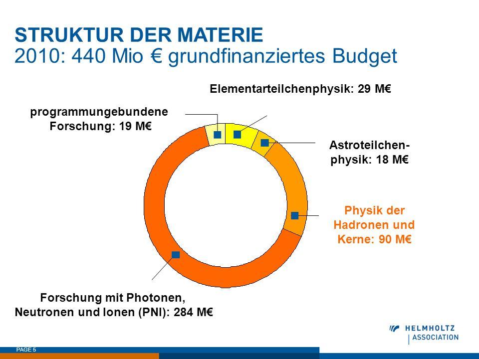 STRUKTUR DER MATERIE 2010: 440 Mio € grundfinanziertes Budget