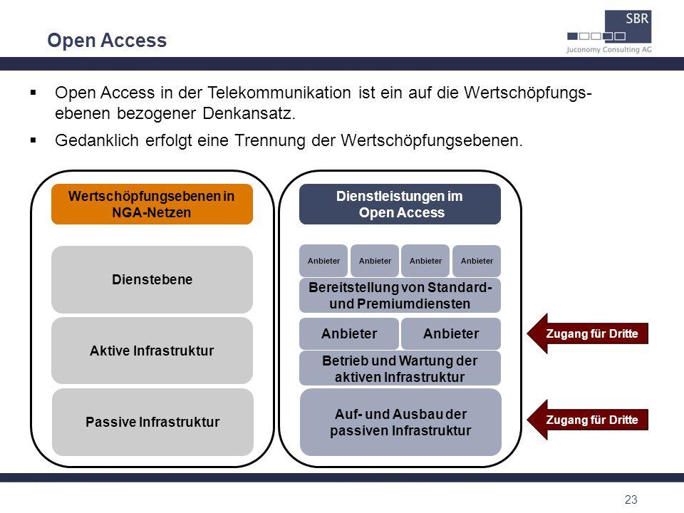 Open Access Open Access in der Telekommunikation ist ein auf die Wertschöpfungs-ebenen bezogener Denkansatz.