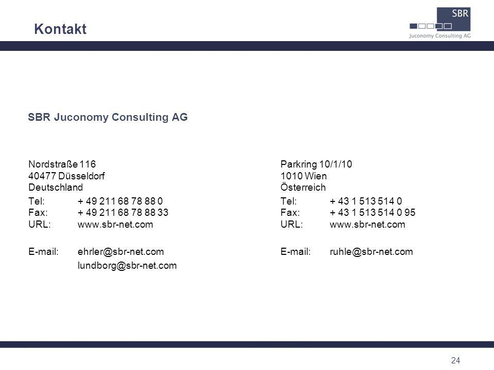 Kontakt SBR Juconomy Consulting AG