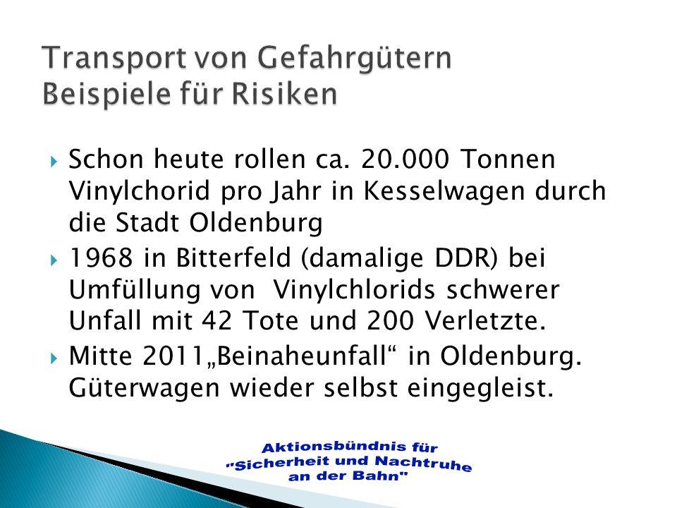 Transport von Gefahrgütern Beispiele für Risiken