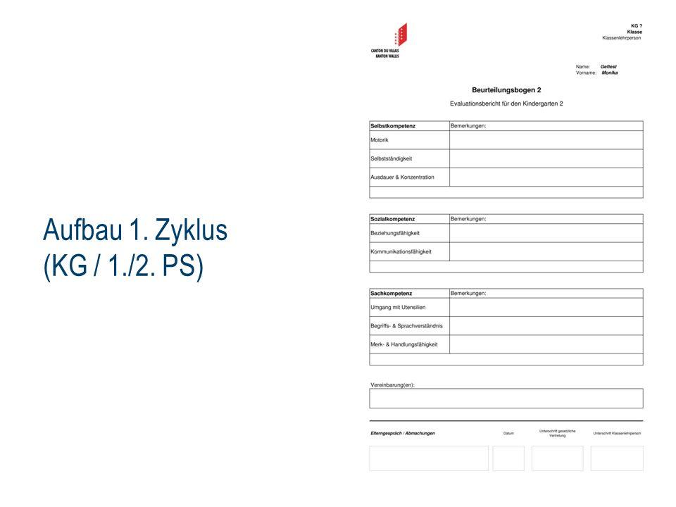 Aufbau 1. Zyklus (KG / 1./2. PS)
