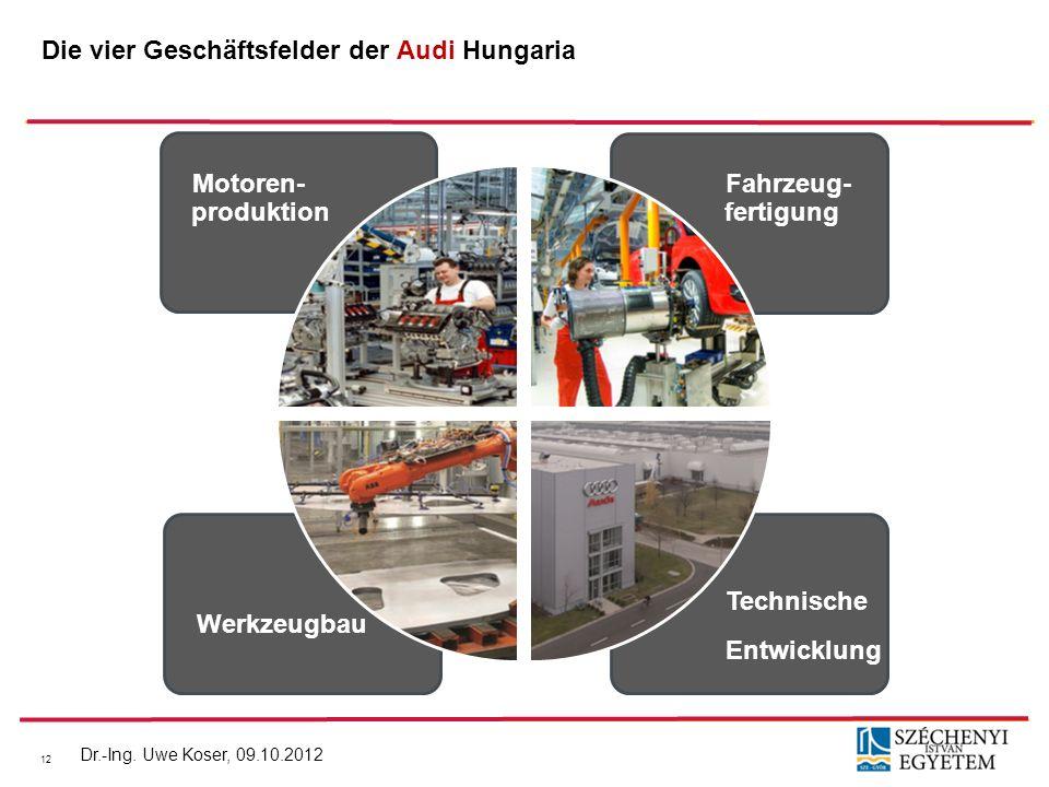 Die vier Geschäftsfelder der Audi Hungaria