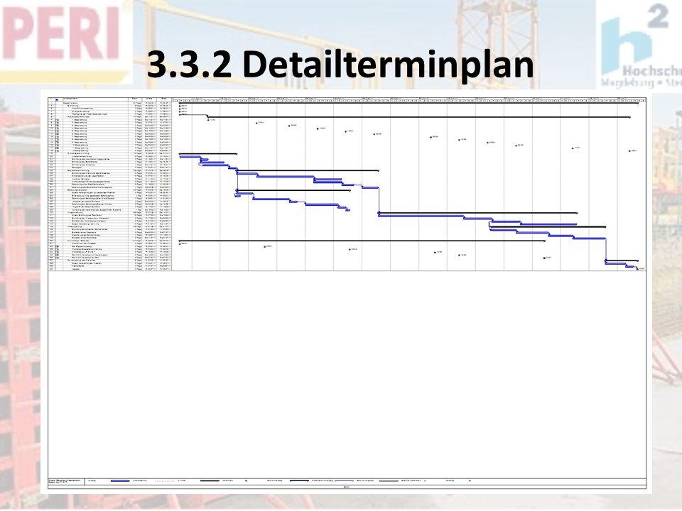 3.3.2 Detailterminplan
