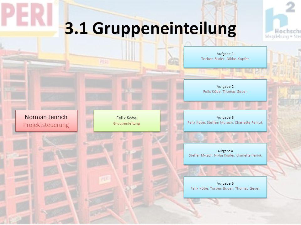 3.1 Gruppeneinteilung Norman Jenrich Projektsteuerung Felix Köbe