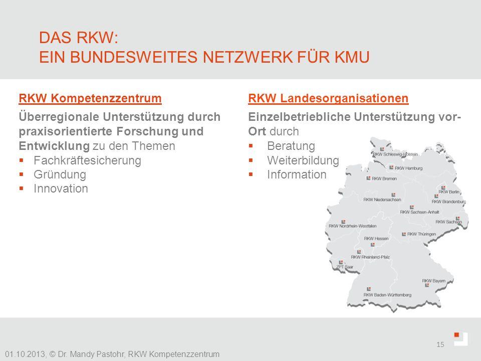 ein bundesweites Netzwerk für KMU