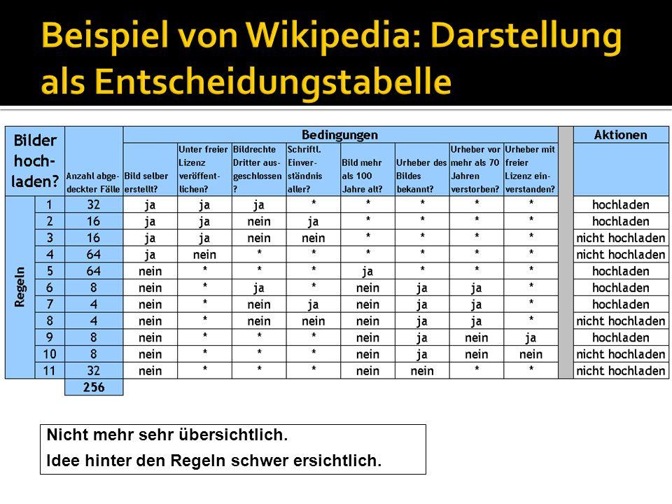 Beispiel von Wikipedia: Darstellung als Entscheidungstabelle