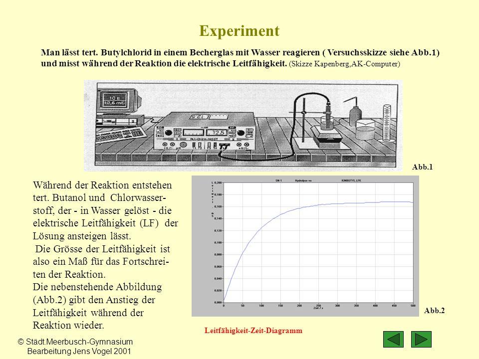 Experiment © Städt.Meerbusch-Gymnasium Bearbeitung Jens Vogel 2001