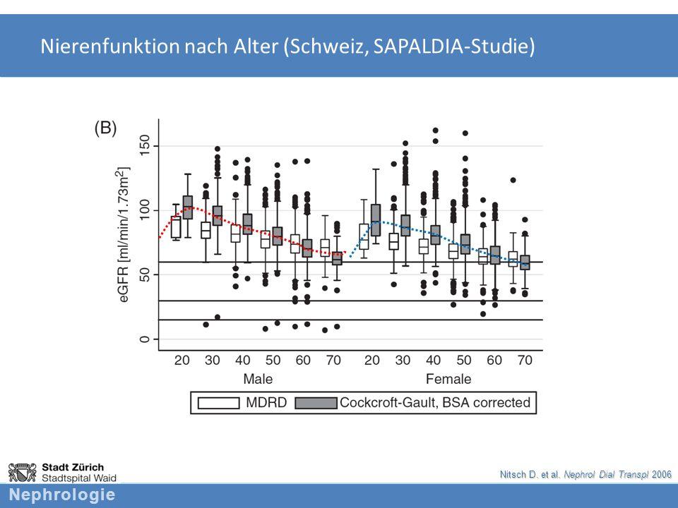 Nierenfunktion nach Alter (Schweiz, SAPALDIA-Studie)