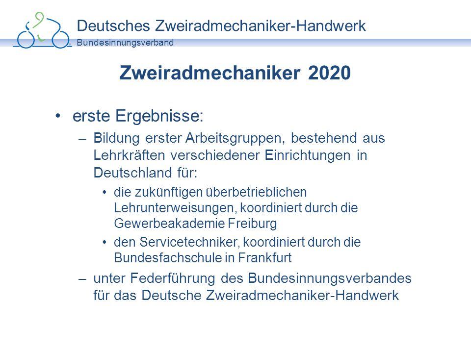 Zweiradmechaniker 2020 erste Ergebnisse: