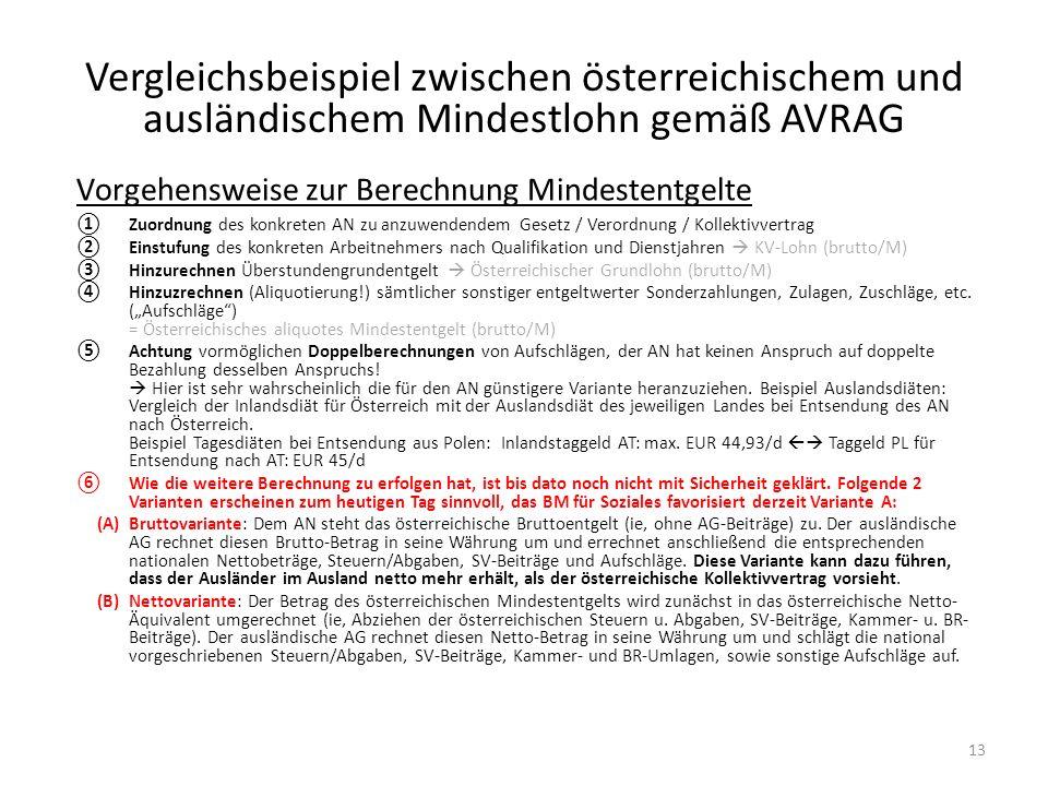 Vergleichsbeispiel zwischen österreichischem und ausländischem Mindestlohn gemäß AVRAG