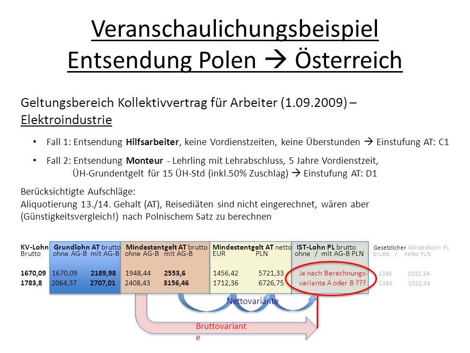Veranschaulichungsbeispiel Entsendung Polen  Österreich