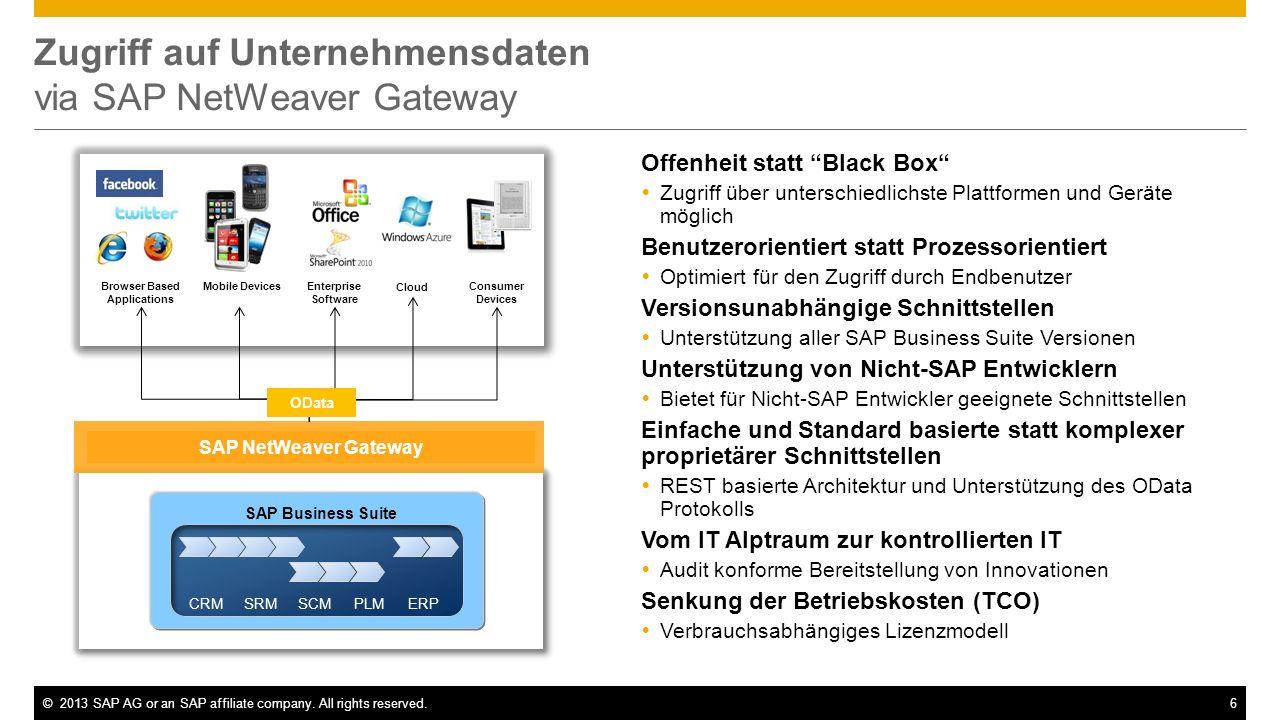 Zugriff auf Unternehmensdaten via SAP NetWeaver Gateway