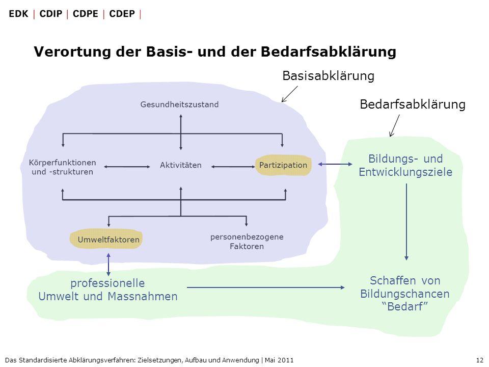 Verortung der Basis- und der Bedarfsabklärung