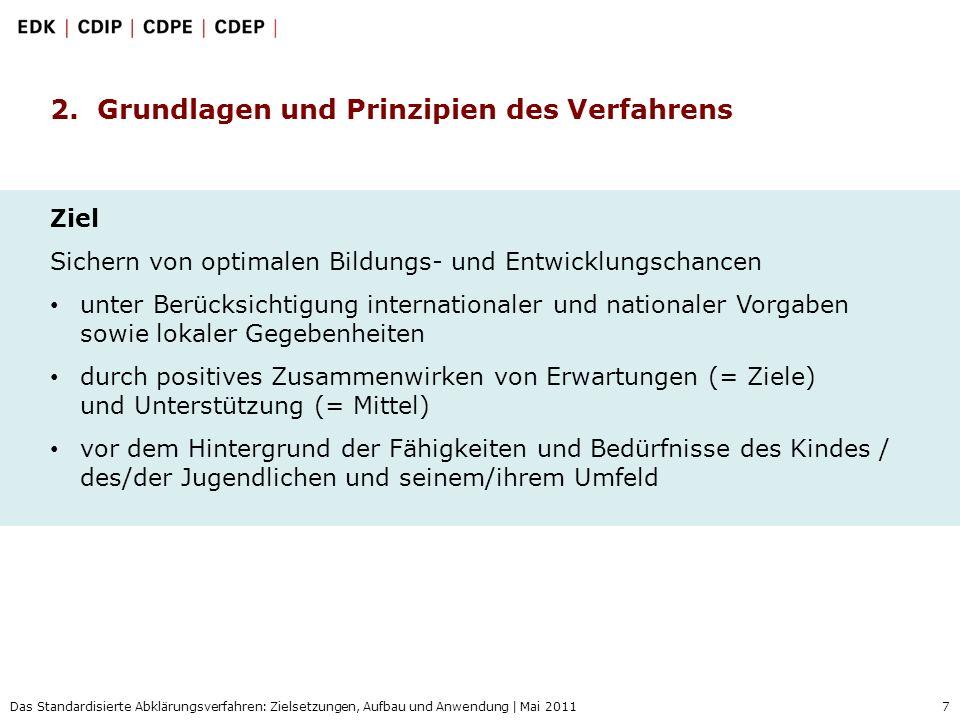 2. Grundlagen und Prinzipien des Verfahrens