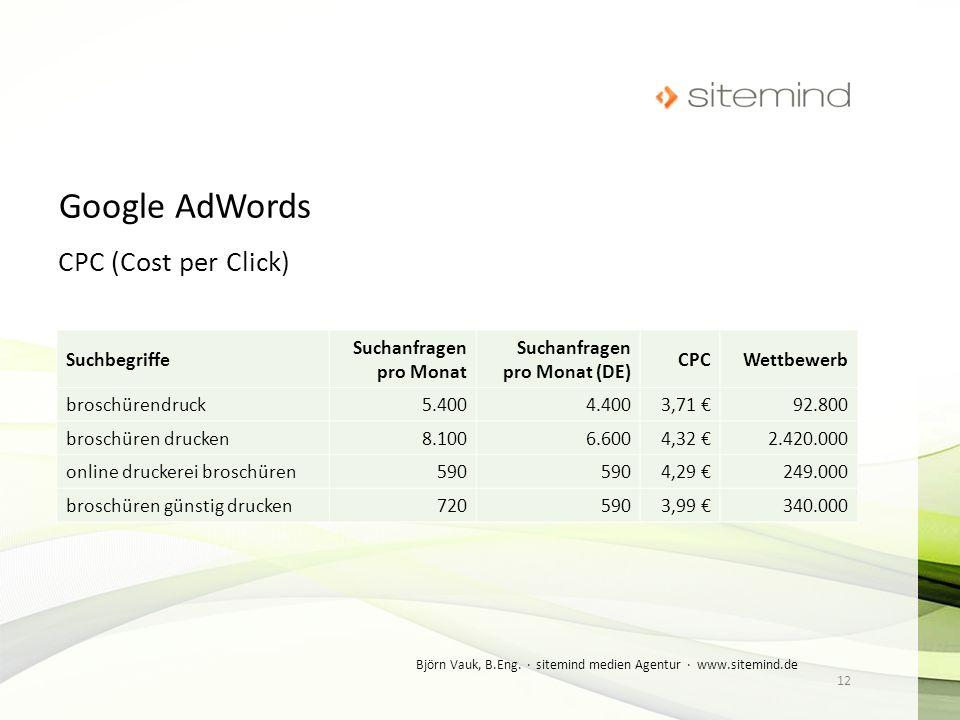 Google AdWords CPC (Cost per Click) Suchbegriffe Suchanfragen