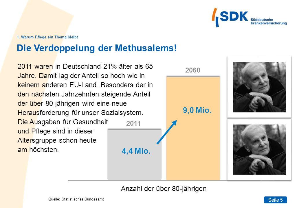 Die Verdoppelung der Methusalems!