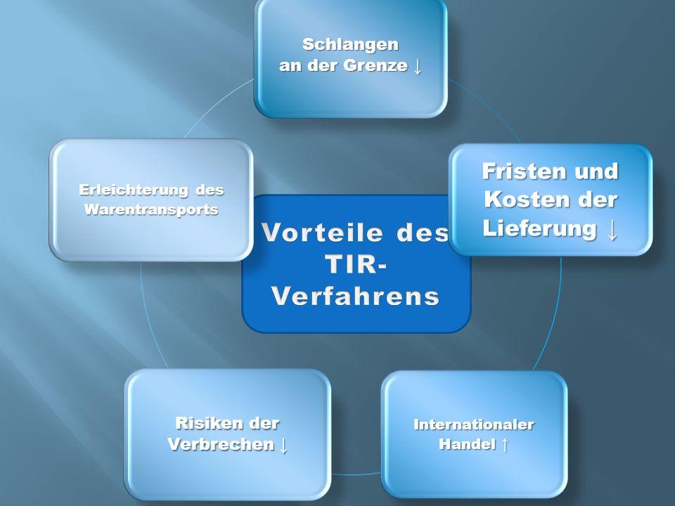 Vorteile des TIR-Verfahrens