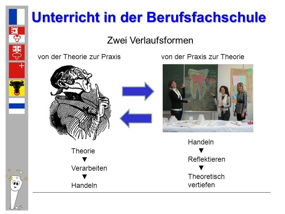 Unterricht in der Berufsfachschule