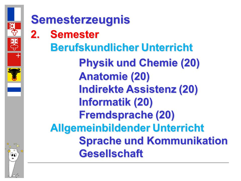 Physik und Chemie (20) Semesterzeugnis 2. Semester