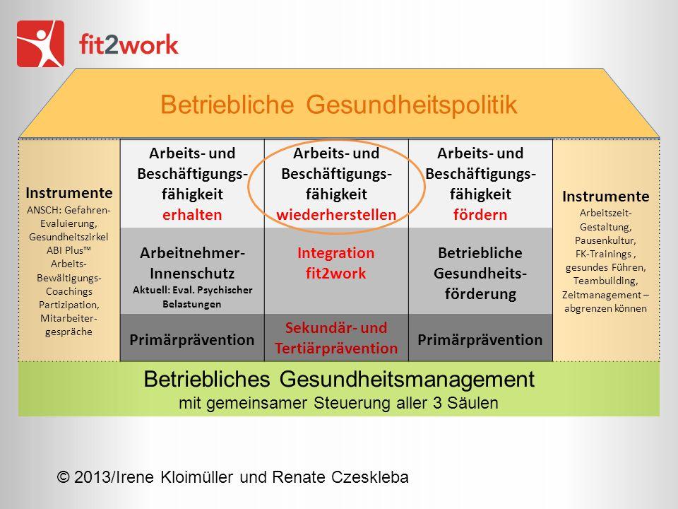 Betriebliche Gesundheitspolitik
