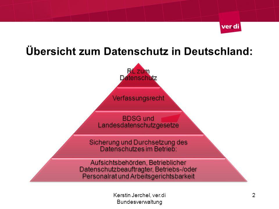 Übersicht zum Datenschutz in Deutschland: