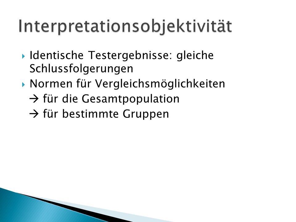 Interpretationsobjektivität