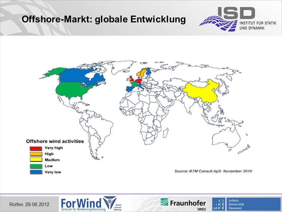 Offshore-Markt: globale Entwicklung