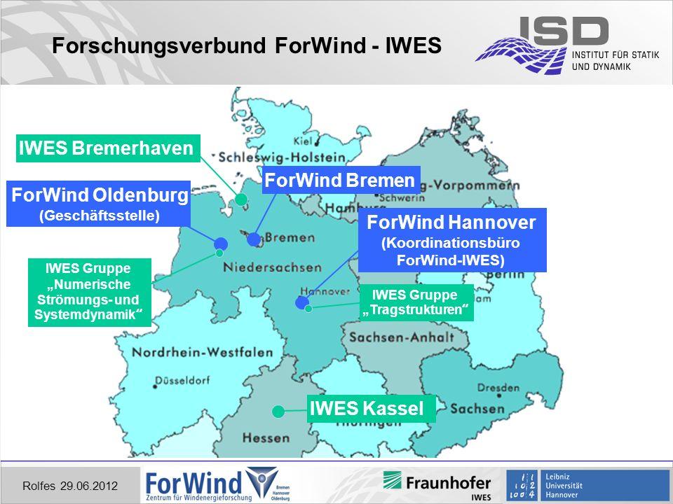 Forschungsverbund ForWind - IWES