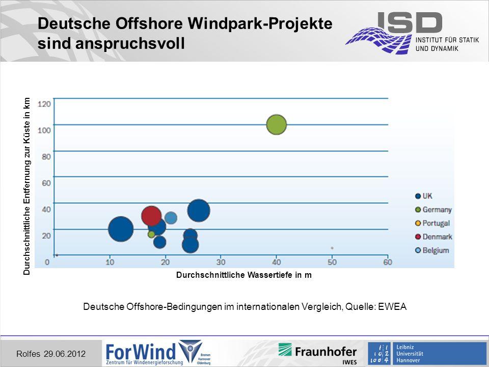 Deutsche Offshore Windpark-Projekte sind anspruchsvoll