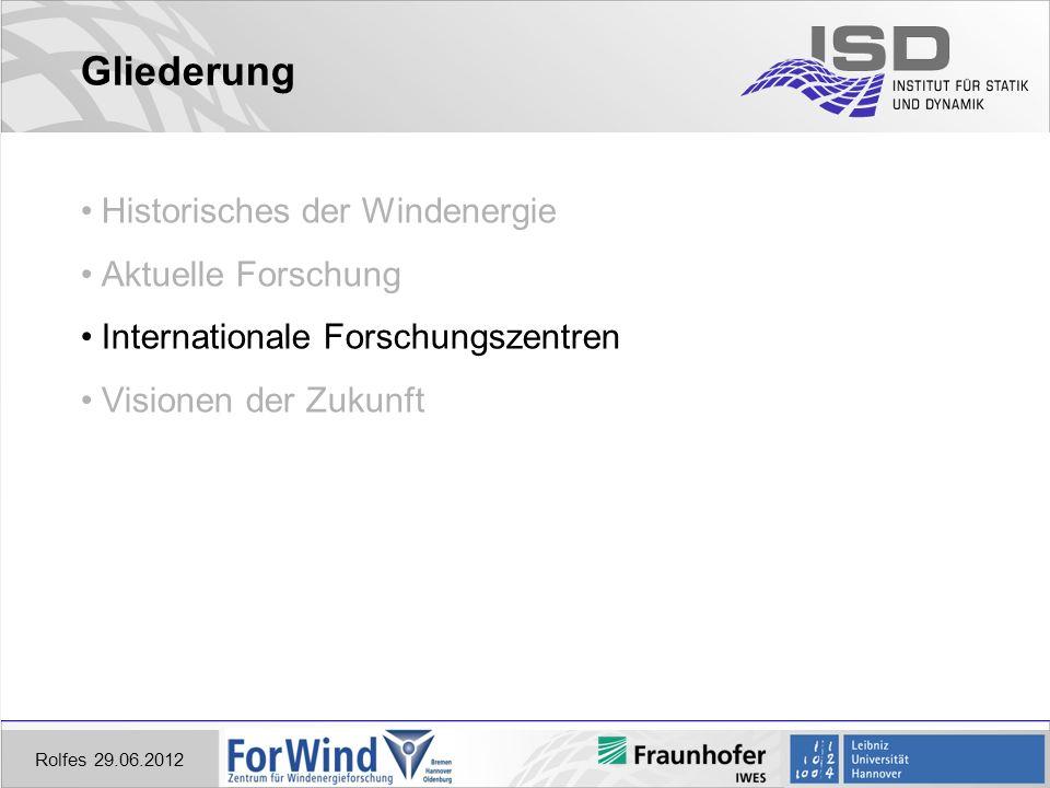 Gliederung Historisches der Windenergie Aktuelle Forschung
