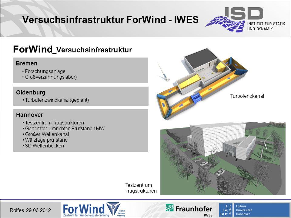Versuchsinfrastruktur ForWind - IWES