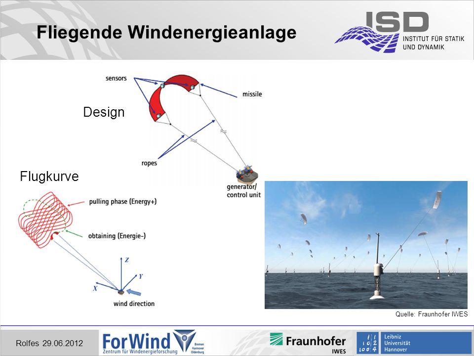 Fliegende Windenergieanlage