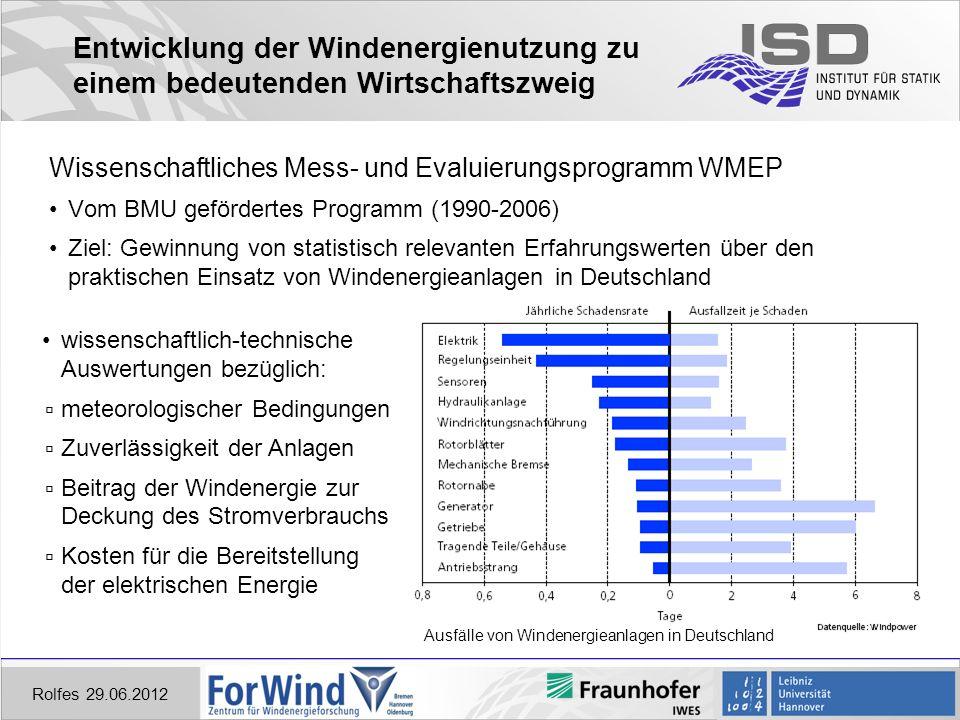 Entwicklung der Windenergienutzung zu einem bedeutenden Wirtschaftszweig