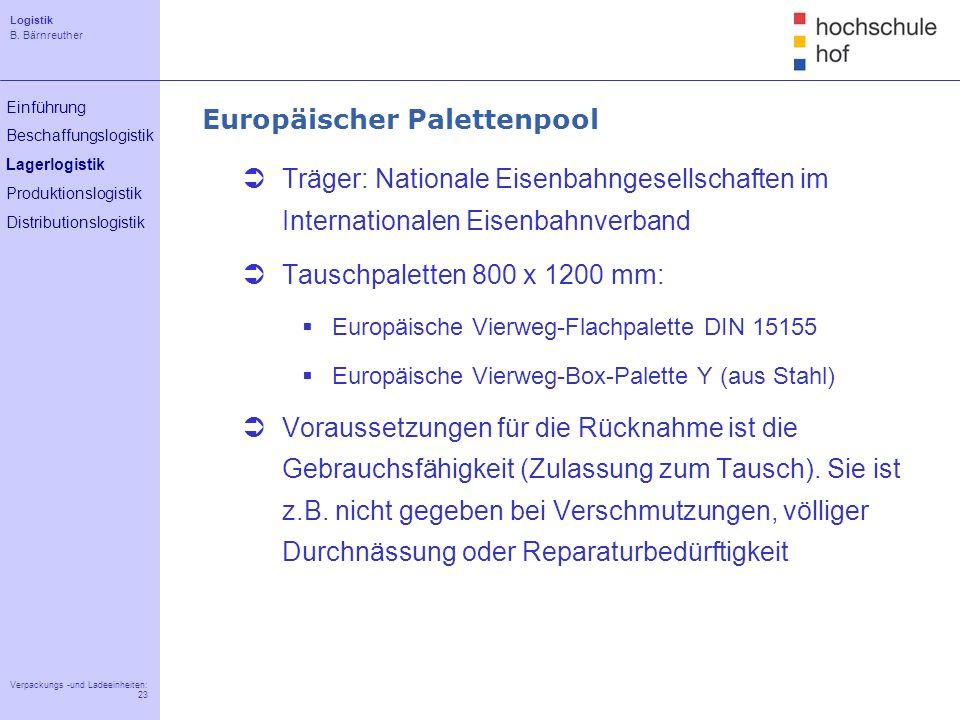 Europäischer Palettenpool