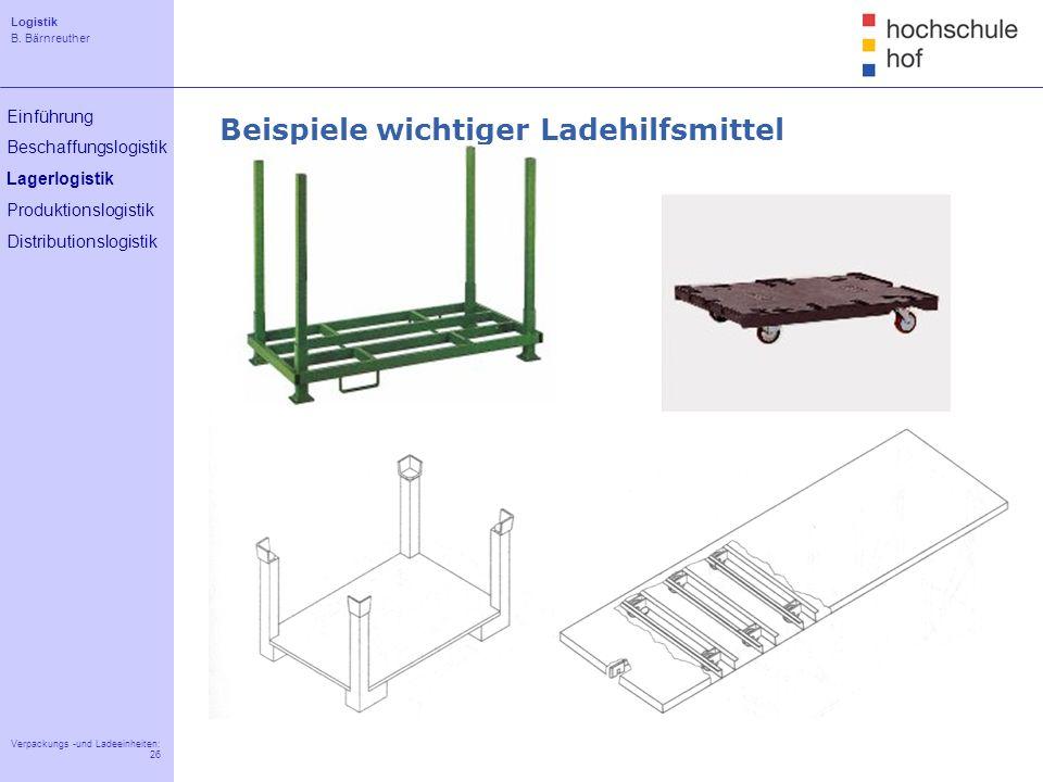 Beispiele wichtiger Ladehilfsmittel
