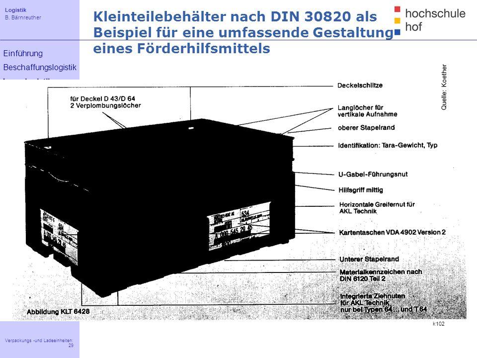 Kleinteilebehälter nach DIN 30820 als Beispiel für eine umfassende Gestaltung eines Förderhilfsmittels