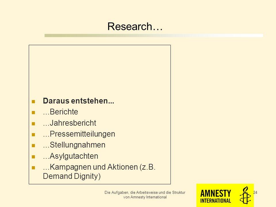 Research… Daraus entstehen... ...Berichte ...Jahresbericht