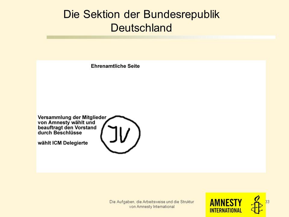 Die Sektion der Bundesrepublik Deutschland