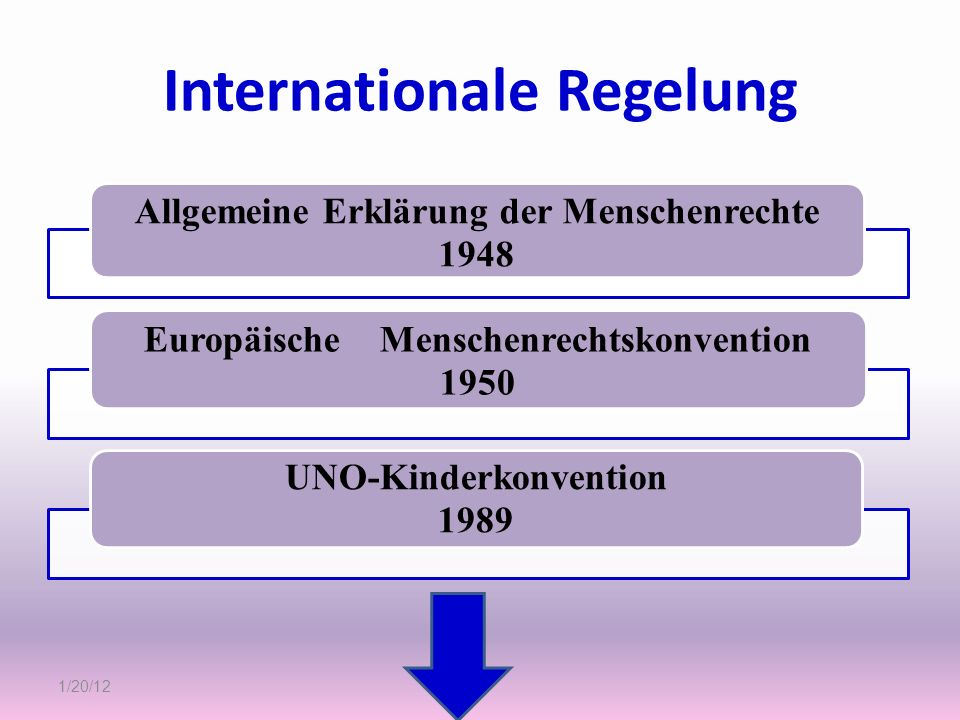 Internationale Regelung