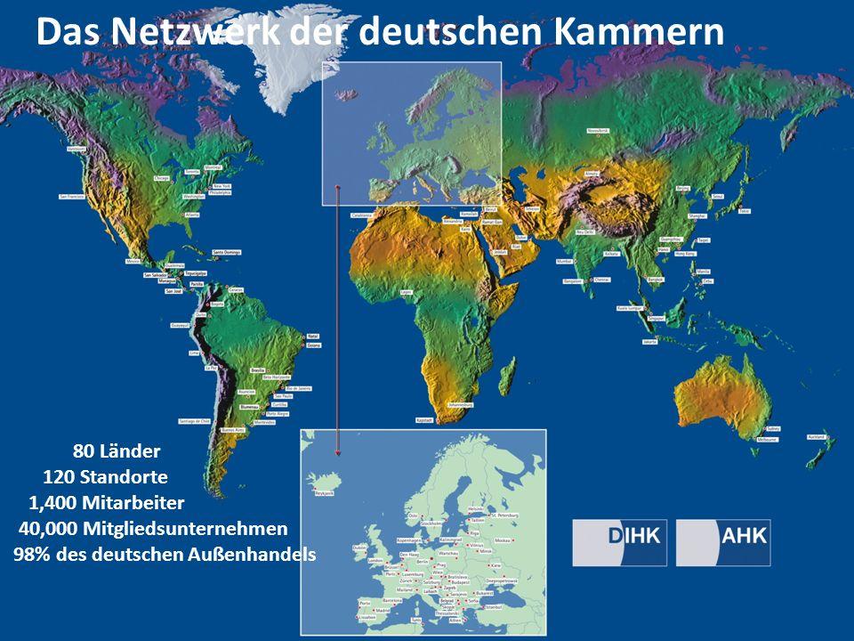 Das Netzwerk der deutschen Kammern
