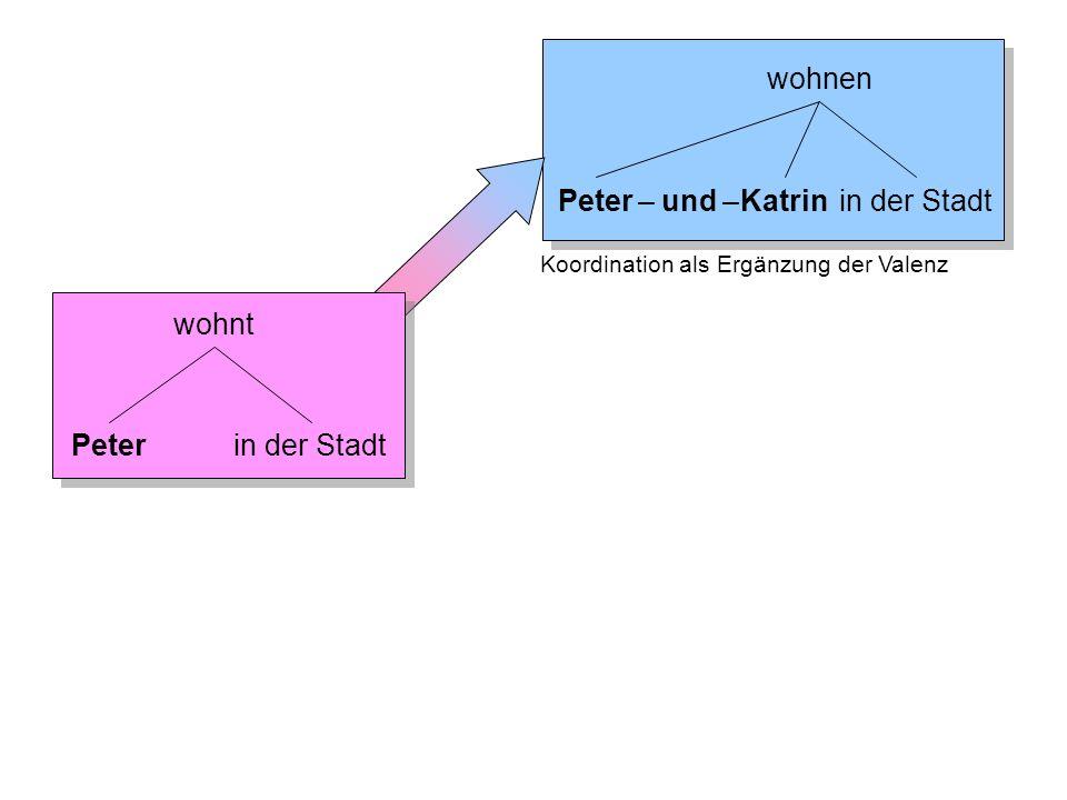 Folie 5-19: Koordination 2 wohnen Peter in der Stadt Katrin – und –