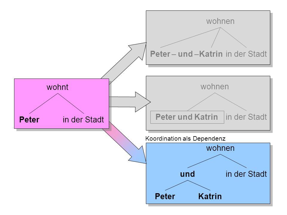 Folie 4-5: Koordination in der Grammatik-Forschung