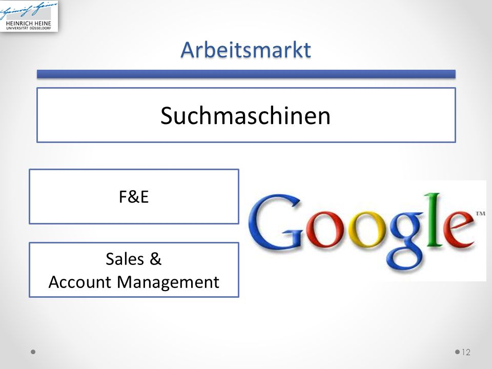 Arbeitsmarkt Suchmaschinen F&E Sales & Account Management
