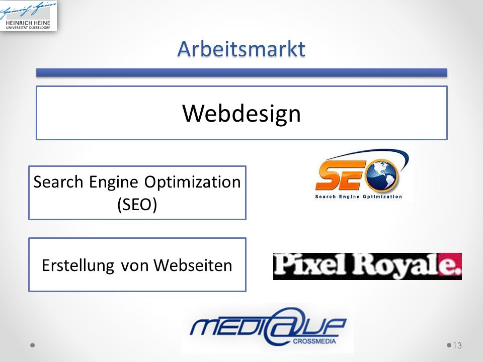 Webdesign Arbeitsmarkt Search Engine Optimization (SEO)
