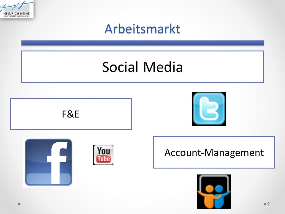 Arbeitsmarkt Social Media F&E Account-Management