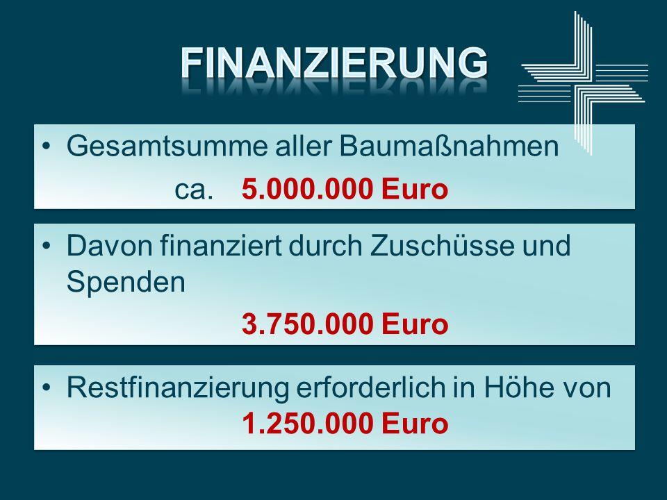 Finanzierung Gesamtsumme aller Baumaßnahmen ca. 5.000.000 Euro