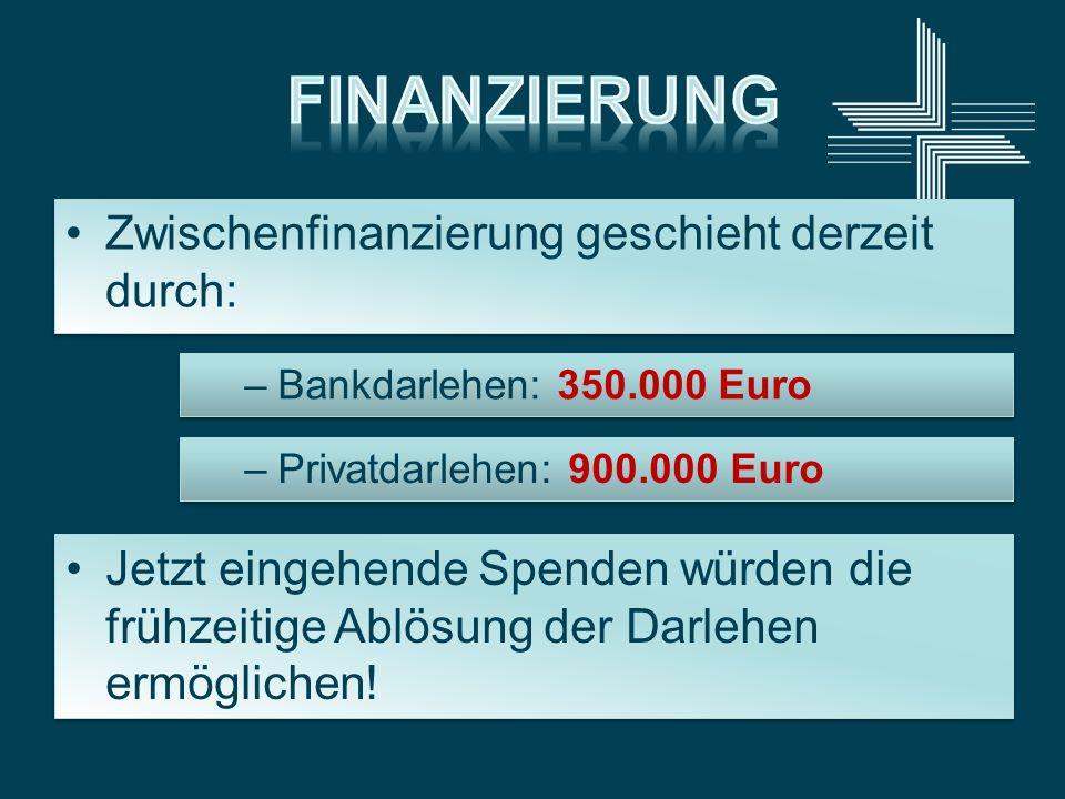 Finanzierung Zwischenfinanzierung geschieht derzeit durch:
